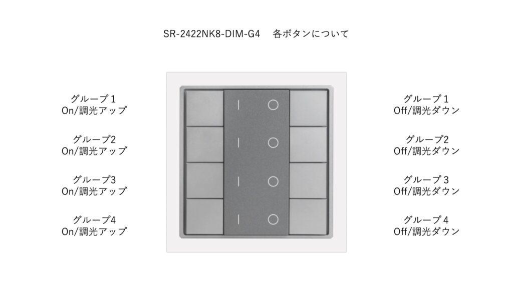 SR-2422NK8-DIM-G4