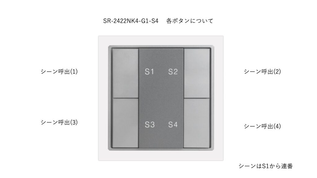 button-SR-2422NK8-G1-S4